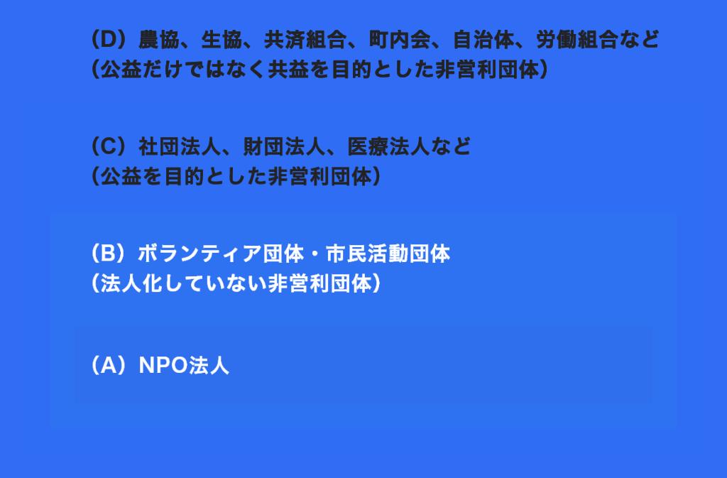 NPOについての図